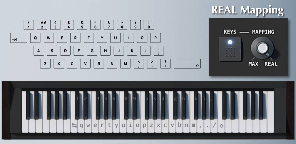 How To Play Roblox Piano Auto Virtual Piano Keyboard Mappings